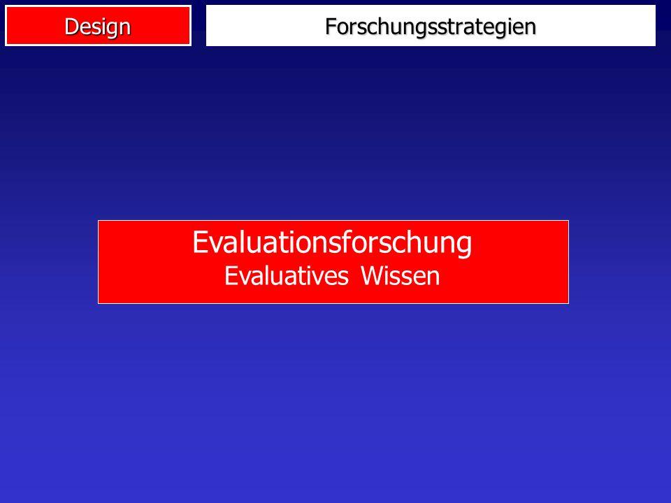 DesignAnwendungsforschung Beispiele: Vergleich von alternativen Trainingskonzepten Vergleich von Unterrichtskonzeptionen Aussagen: Wiss. Empfehlungen