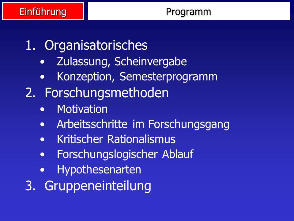 EinführungProgramm 1.Organisatorisches Zulassung, Scheinvergabe Konzeption, Semesterprogramm 2.Forschungsmethoden Motivation Arbeitsschritte im Forsch