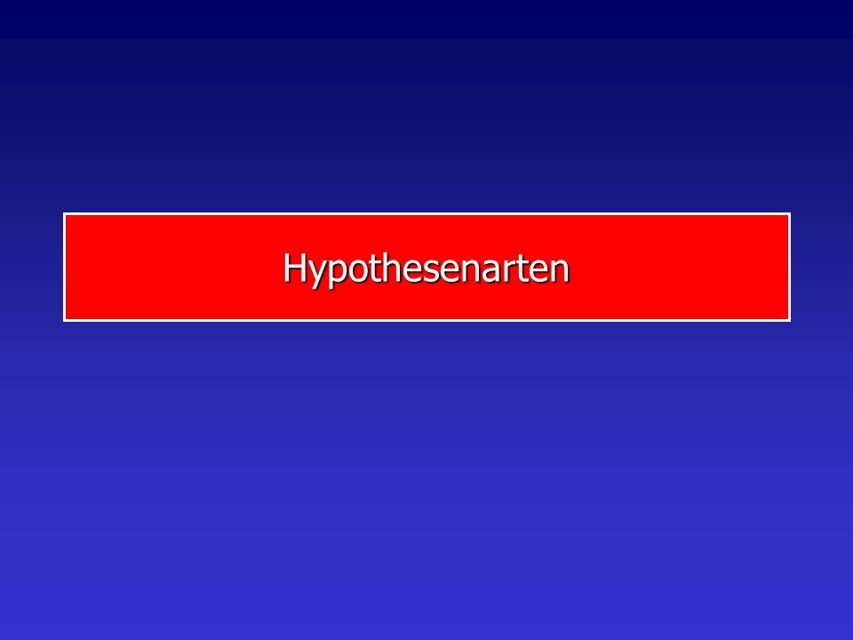 Hypothesenarten
