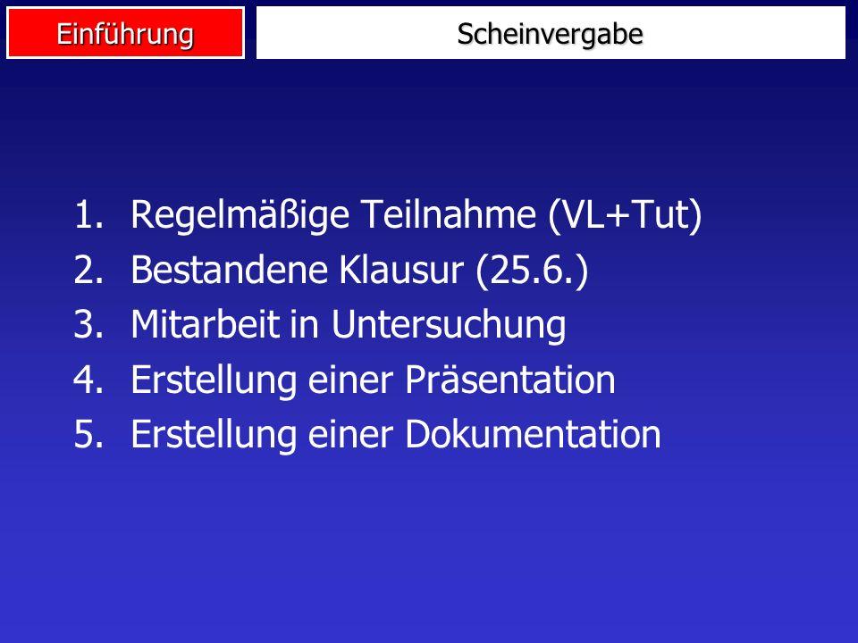 EinführungScheinvergabe 1.Regelmäßige Teilnahme (VL+Tut) 2.Bestandene Klausur (25.6.) 3.Mitarbeit in Untersuchung 4.Erstellung einer Präsentation 5.Er