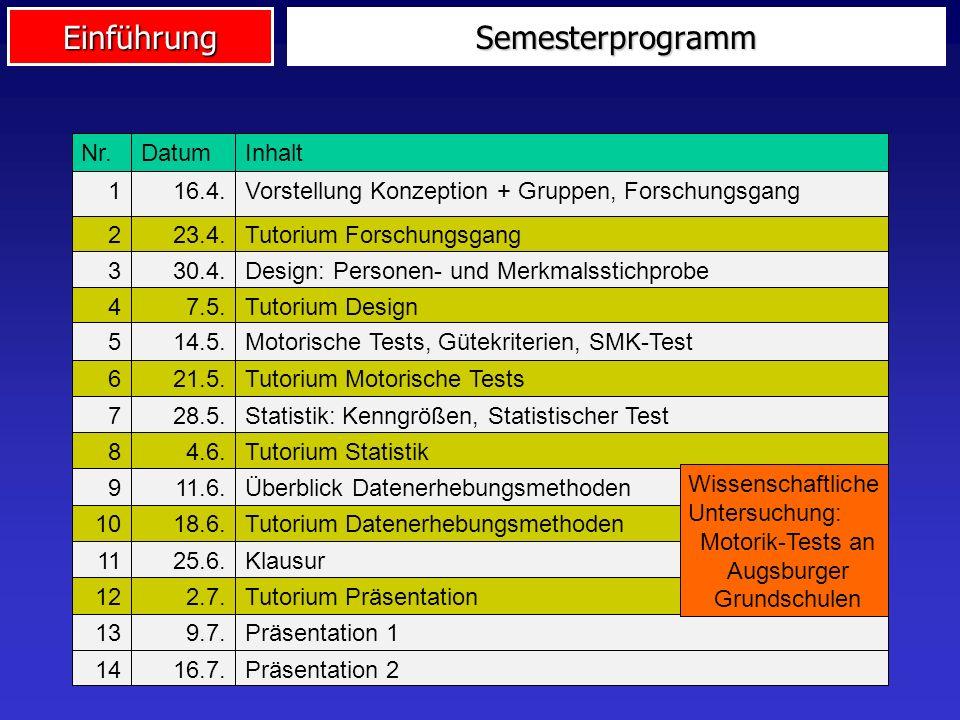 EinführungSemesterprogramm Tutorium Forschungsgang23.4.2InhaltDatumNr.Vorstellung Konzeption + Gruppen, Forschungsgang16.4.1Design: Personen- und Merk