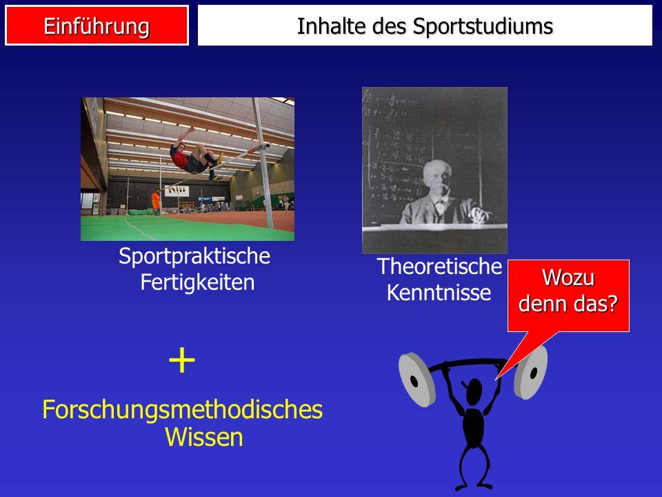 Einführung Inhalte des Sportstudiums + Forschungsmethodisches Wissen Wozu denn das? Sportpraktische Fertigkeiten Theoretische Kenntnisse