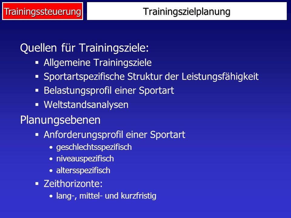 TrainingssteuerungTrainingszielplanung Quellen für Trainingsziele: Allgemeine Trainingsziele Sportartspezifische Struktur der Leistungsfähigkeit Belas