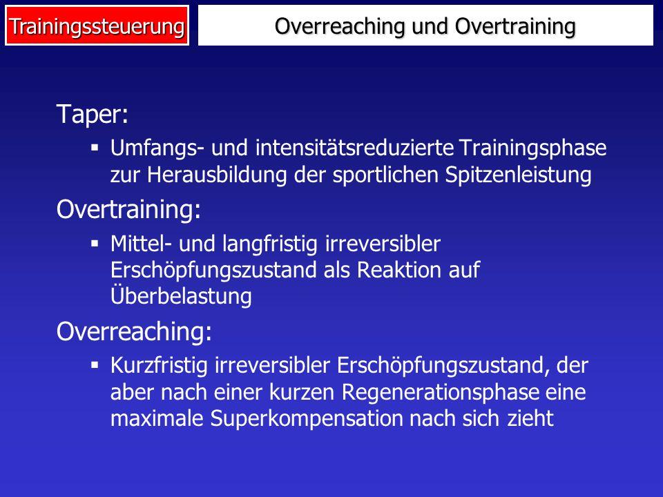 Trainingssteuerung Overreaching und Overtraining Taper: Umfangs- und intensitätsreduzierte Trainingsphase zur Herausbildung der sportlichen Spitzenlei