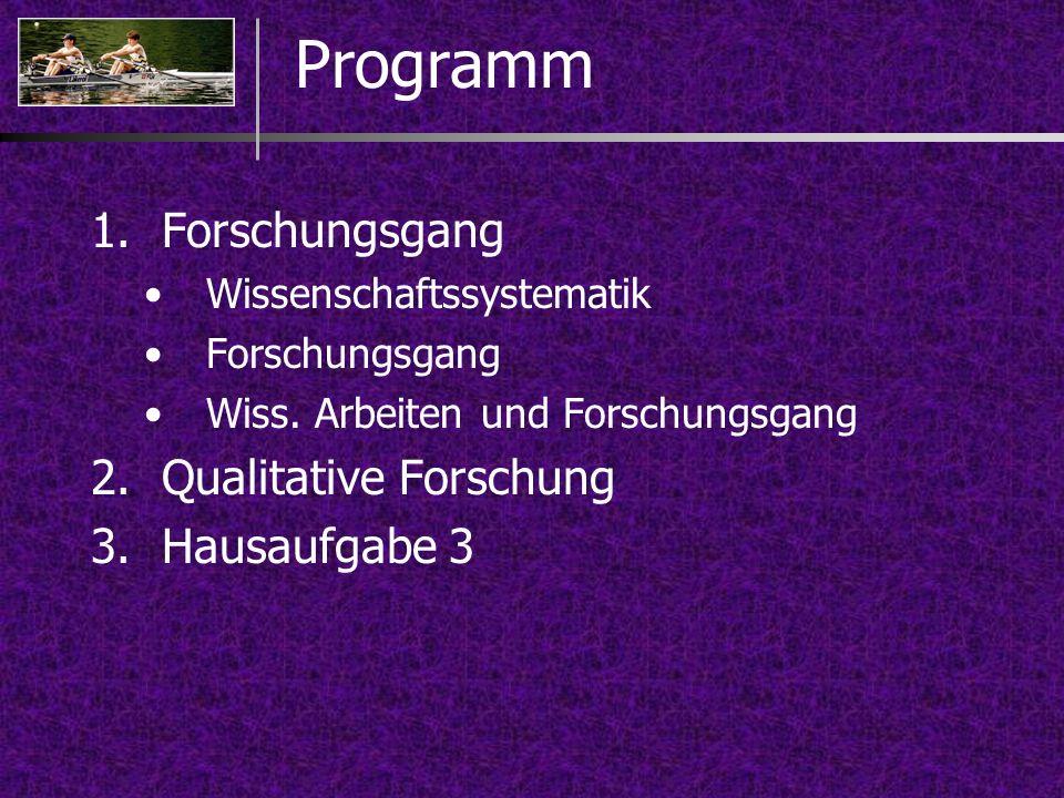 Programm 1.Forschungsgang Wissenschaftssystematik Forschungsgang Wiss. Arbeiten und Forschungsgang 2.Qualitative Forschung 3.Hausaufgabe 3