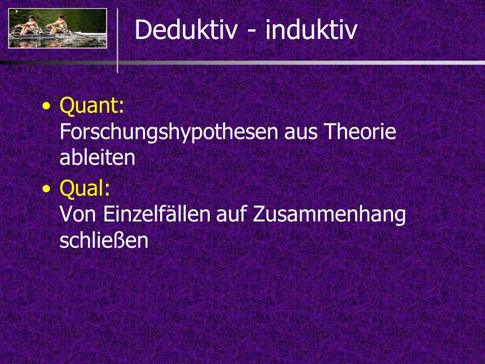 Deduktiv - induktiv Quant: Forschungshypothesen aus Theorie ableiten Qual: Von Einzelfällen auf Zusammenhang schließen