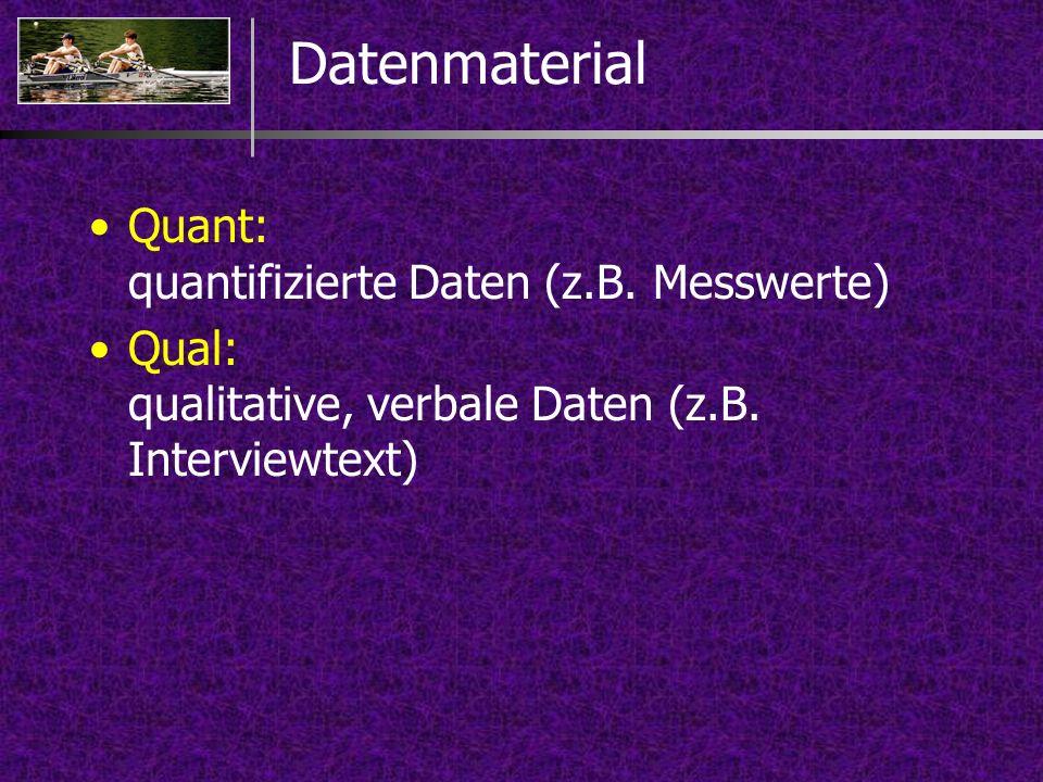 Datenmaterial Quant: quantifizierte Daten (z.B. Messwerte) Qual: qualitative, verbale Daten (z.B. Interviewtext)