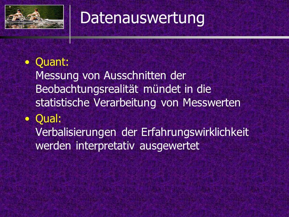Datenauswertung Quant: Messung von Ausschnitten der Beobachtungsrealität mündet in die statistische Verarbeitung von Messwerten Qual: Verbalisierungen