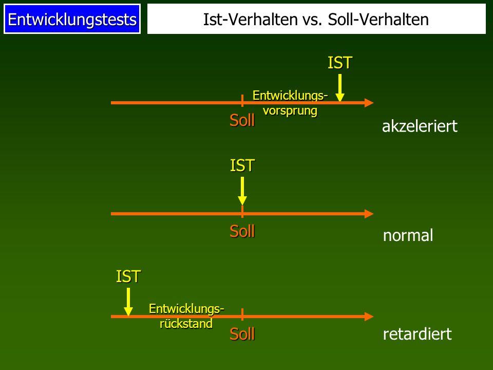 EntwicklungstestsIst-Verhalten vs. Soll-Verhalten Soll IST Entwicklungs- vorsprung IST Soll Soll IST Entwicklungs- rückstand akzeleriert normal retard