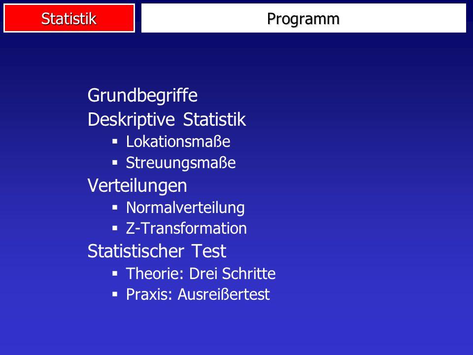 StatistikProgramm Grundbegriffe Deskriptive Statistik Lokationsmaße Streuungsmaße Verteilungen Normalverteilung Z-Transformation Statistischer Test Th