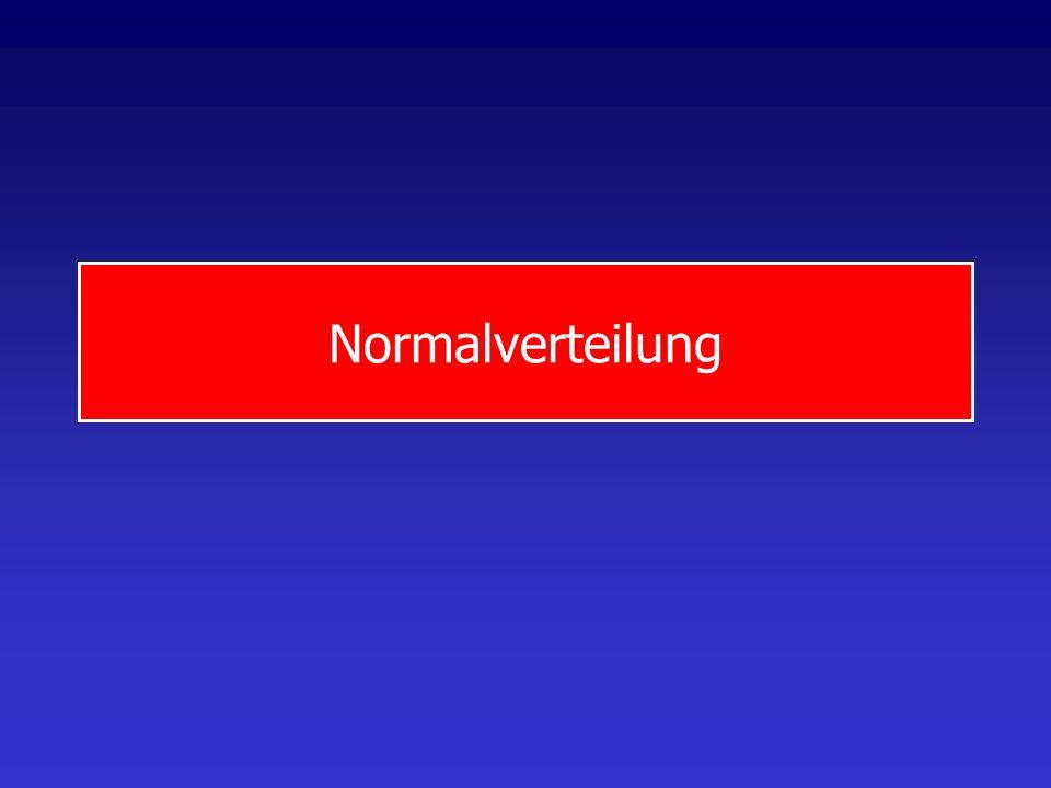 Normalverteilung