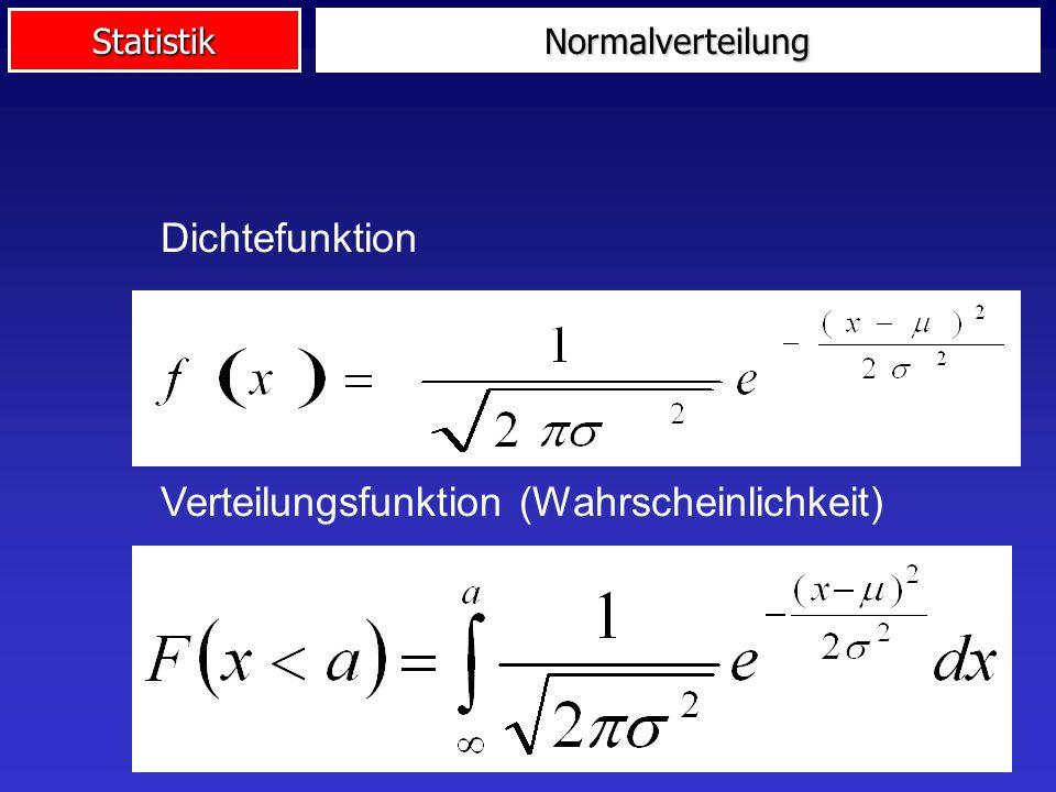 Statistik Dichtefunktion Verteilungsfunktion (Wahrscheinlichkeit) Normalverteilung