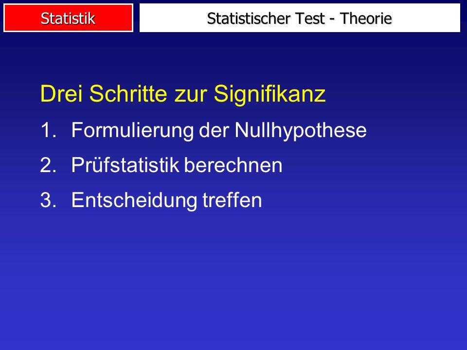 Statistik Drei Schritte zur Signifikanz 1.Formulierung der Nullhypothese 2.Prüfstatistik berechnen 3.Entscheidung treffen Statistischer Test - Theorie
