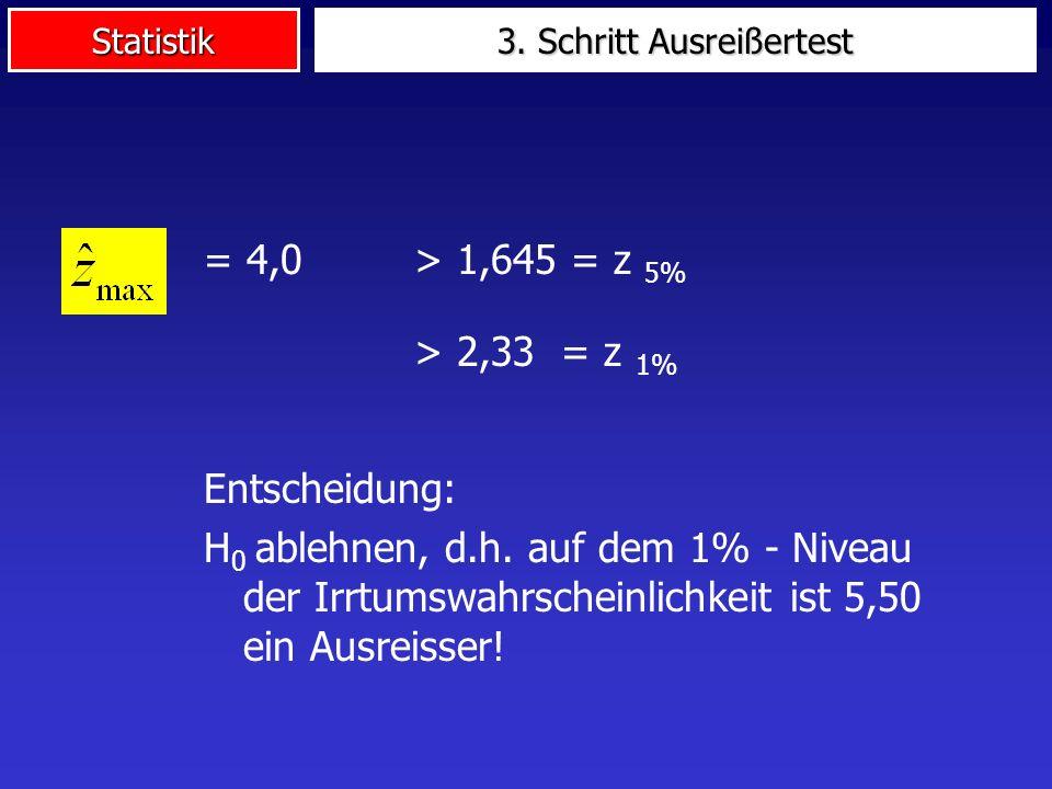 Statistik 3. Schritt Ausreißertest = 4,0 > 1,645 = z 5% > 2,33 = z 1% Entscheidung: H 0 ablehnen, d.h. auf dem 1% - Niveau der Irrtumswahrscheinlichke