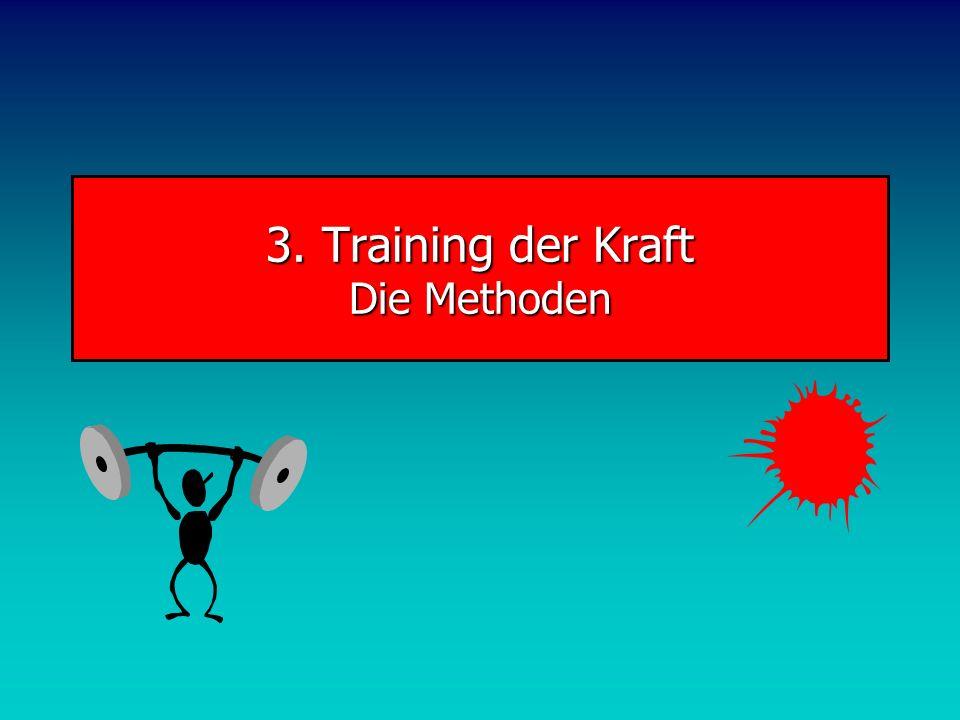 3. Training der Kraft Die Methoden