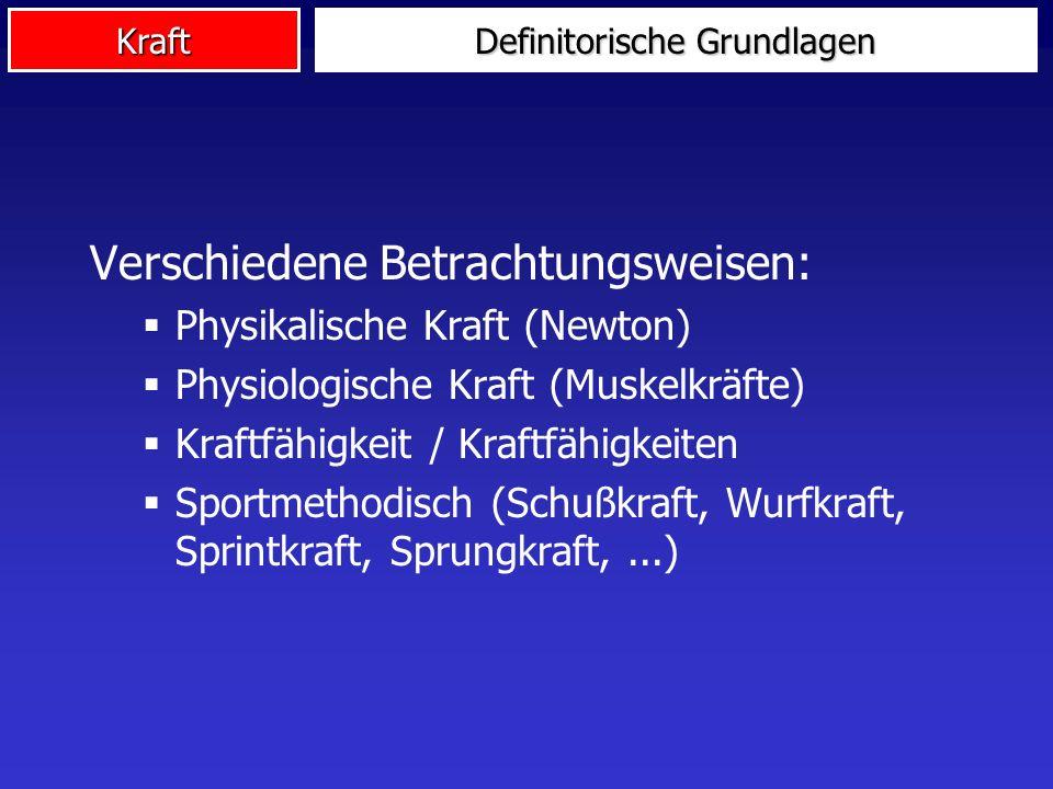 Kraft Definitorische Grundlagen Verschiedene Betrachtungsweisen: Physikalische Kraft (Newton) Physiologische Kraft (Muskelkräfte) Kraftfähigkeit / Kra