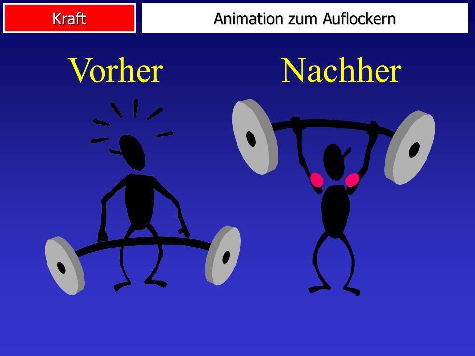 Kraft VorherNachher Animation zum Auflockern