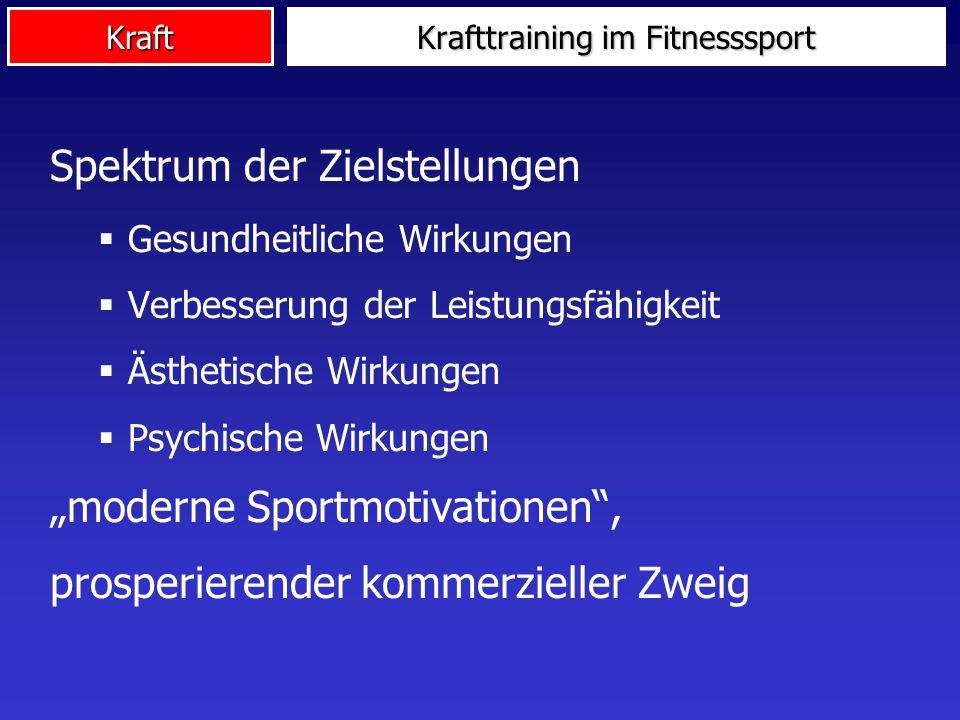 Kraft Spektrum der Zielstellungen Gesundheitliche Wirkungen Verbesserung der Leistungsfähigkeit Ästhetische Wirkungen Psychische Wirkungen moderne Spo