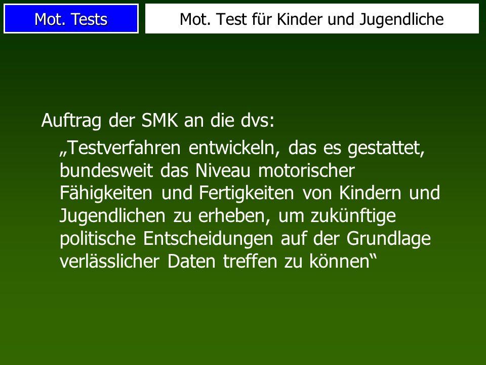 Mot.Tests Mot.