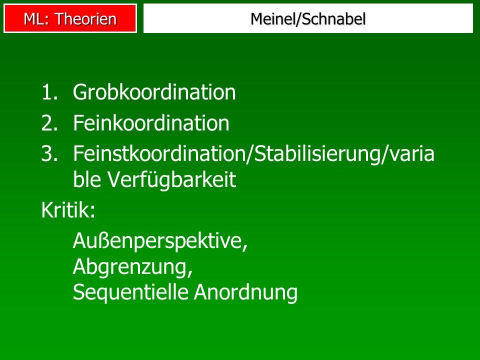 ML: Theorien Meinel/Schnabel 1.Grobkoordination 2.Feinkoordination 3.Feinstkoordination/Stabilisierung/varia ble Verfügbarkeit Kritik: Außenperspektiv