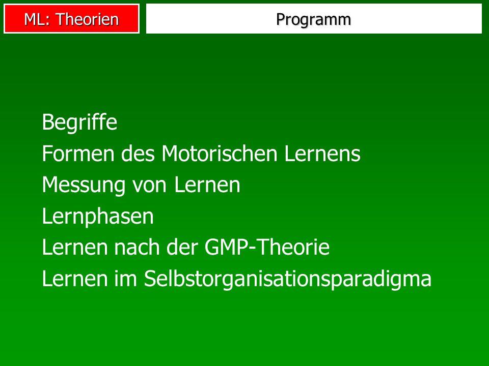 ML: Theorien Programm Begriffe Formen des Motorischen Lernens Messung von Lernen Lernphasen Lernen nach der GMP-Theorie Lernen im Selbstorganisationsp