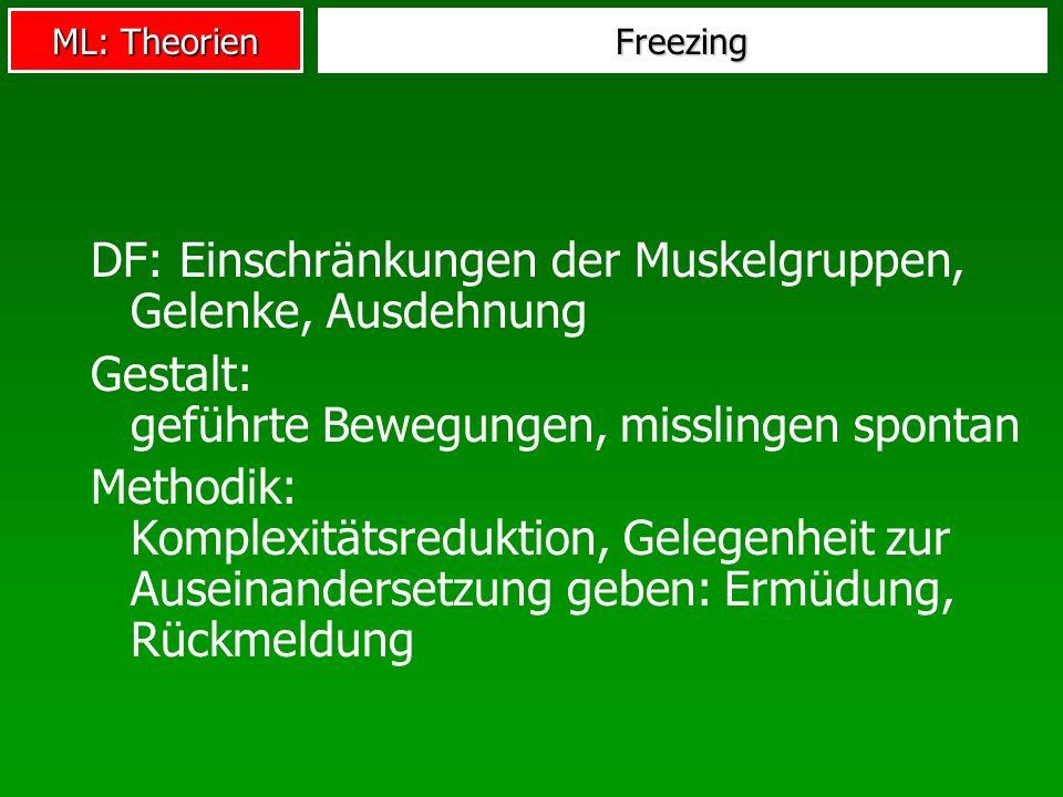 ML: Theorien Freezing DF: Einschränkungen der Muskelgruppen, Gelenke, Ausdehnung Gestalt: geführte Bewegungen, misslingen spontan Methodik: Komplexitä