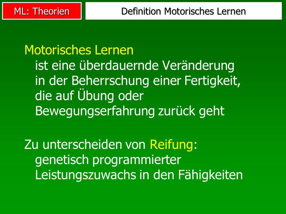 ML: Theorien Merkmale Motorisches Lernen Setzt Aktivität voraus Setzt Motivation voraus Hängt von Bedingungen ab: Anforderungsstruktur (Aufgabe) Vermittlungsstruktur (Lernprozeß) Bewältigungsstruktur (Grundlagen des Lernenden)