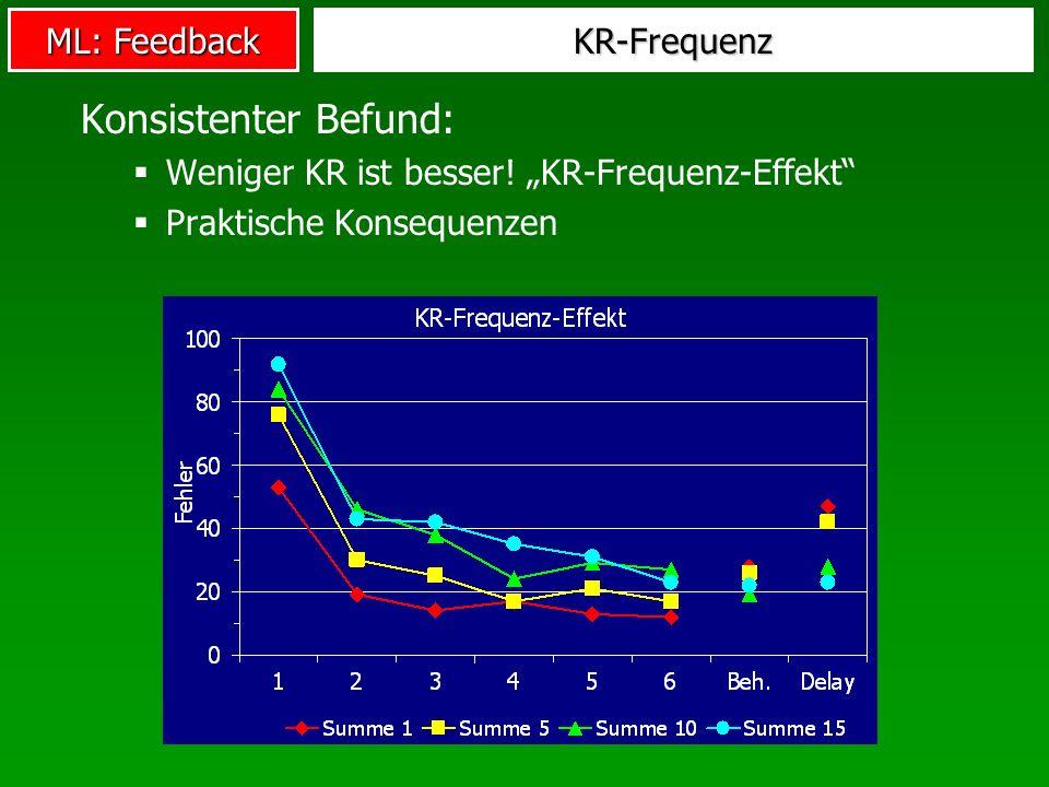 ML: Feedback KR-Frequenz Konsistenter Befund: Weniger KR ist besser! KR-Frequenz-Effekt Praktische Konsequenzen