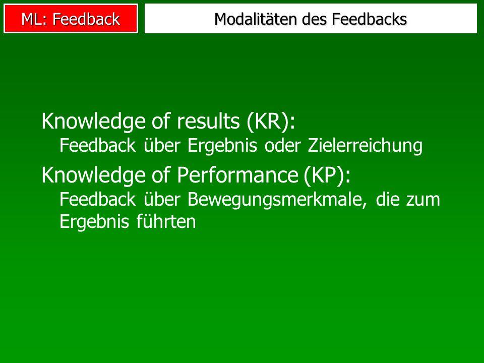 ML: Feedback Feedback Feedback intrinsischesextrinsisches visuellauditiv proprio- zeptiv taktil Knowledge of results (KR) Knowledge of performance (KP) Knowledge of results (KR) Knowledge of performance (KP)