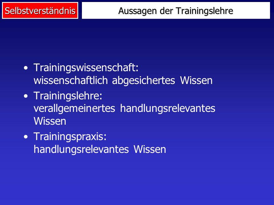 Selbstverständnis Aussagen der Trainingslehre Trainingswissenschaft: wissenschaftlich abgesichertes Wissen Trainingslehre: verallgemeinertes handlungs