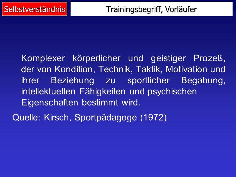 Selbstverständnis Trainingsbegriff, Vorläufer Komplexer körperlicher und geistiger Prozeß, der von Kondition, Technik, Taktik, Motivation und ihrer Be