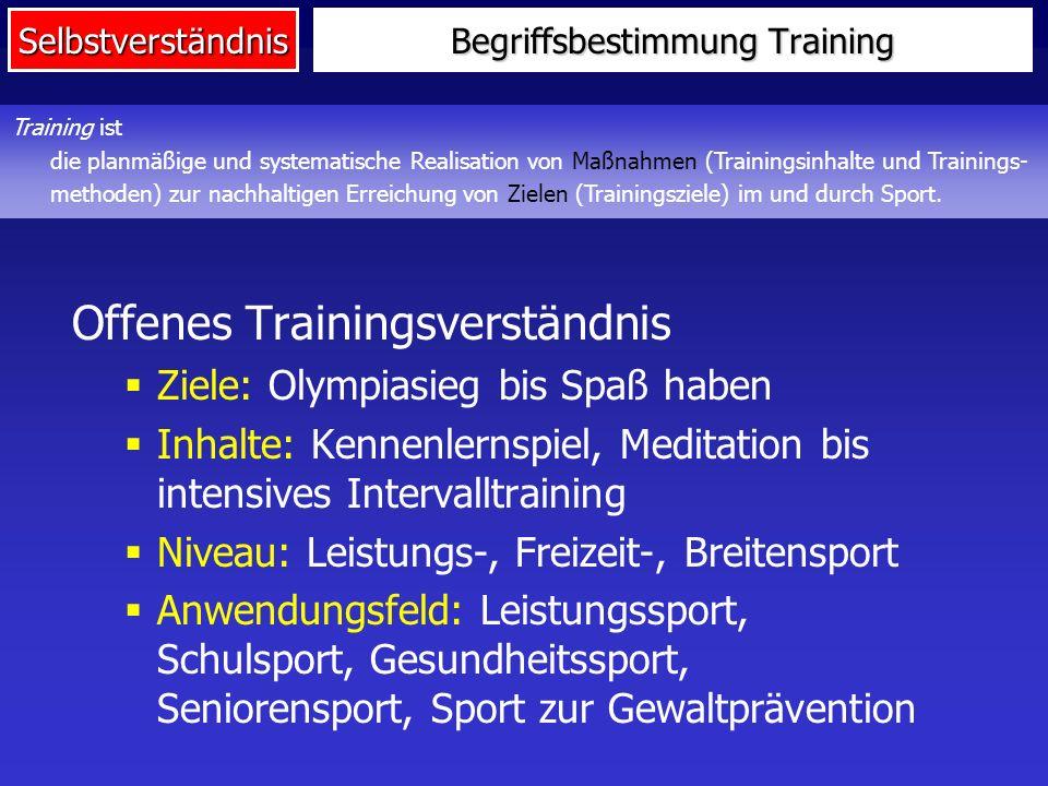 Selbstverständnis Begriffsbestimmung Training Offenes Trainingsverständnis Ziele: Olympiasieg bis Spaß haben Inhalte: Kennenlernspiel, Meditation bis