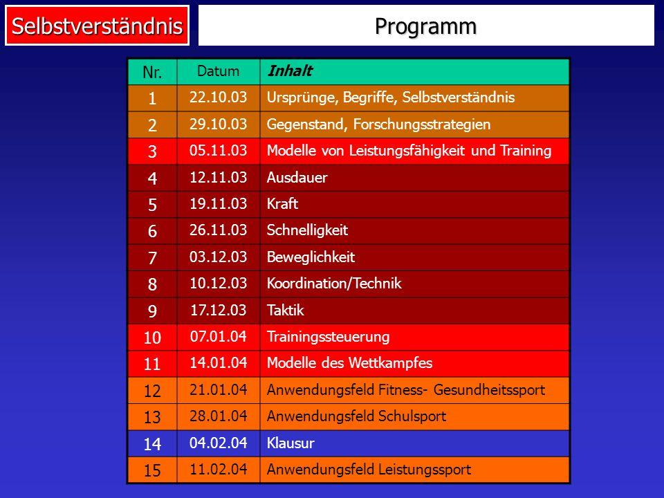 SelbstverständnisProgramm Nr. DatumInhalt 1 22.10.03Ursprünge, Begriffe, Selbstverständnis 2 29.10.03Gegenstand, Forschungsstrategien 3 05.11.03Modell