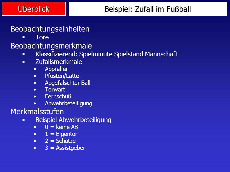 Überblick Beispiel: Zufall im Fußball Beobachtungseinheiten Tore Beobachtungsmerkmale Klassifizierend: Spielminute Spielstand Mannschaft Zufallsmerkma
