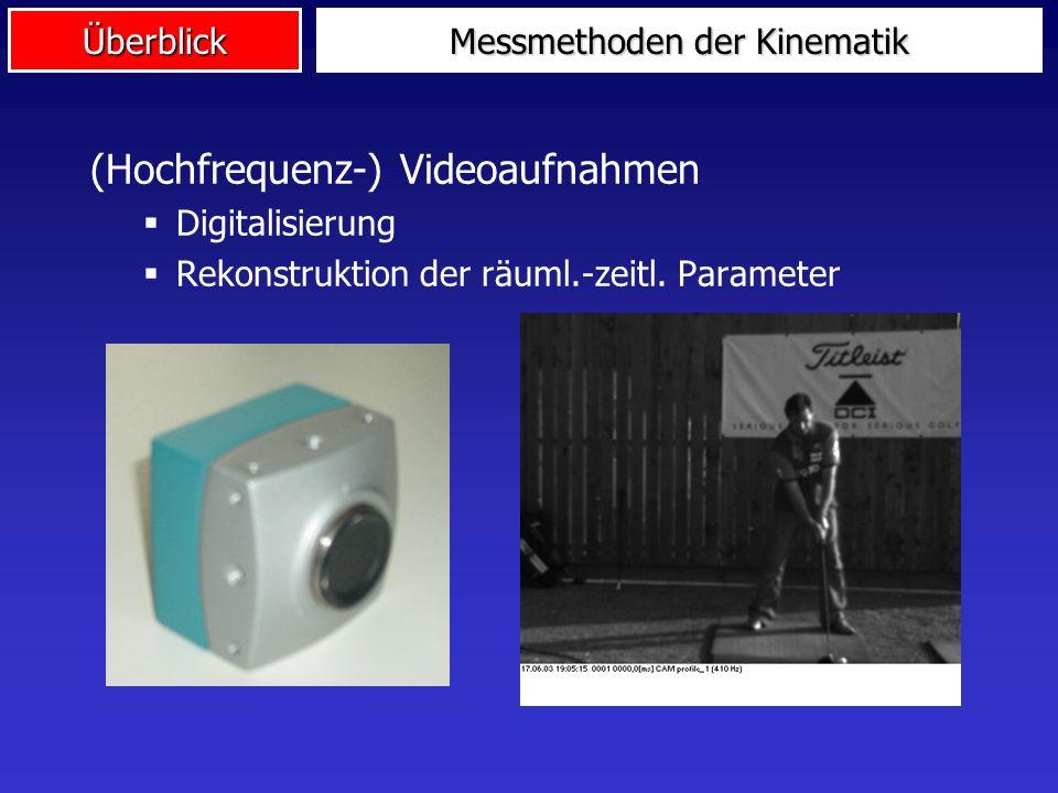 Überblick Messmethoden der Kinematik LAVEG, Laserentfernungsmesser alle 0.01 s Abstand zum anvisierten Objekt Ort-Zeit-, Weg-Zeit-, Geschwindigkeit-Zeit- Diagramme
