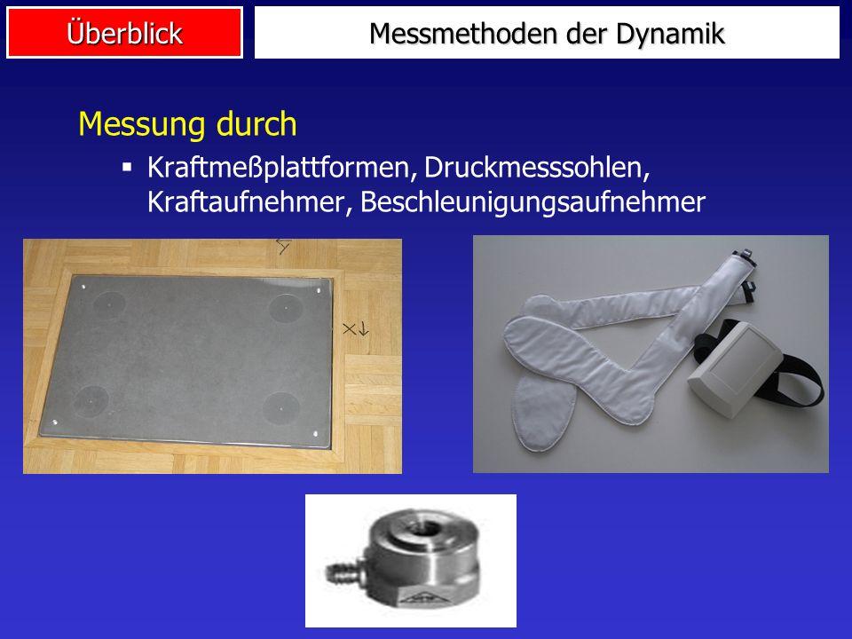 Physiologische Messungen