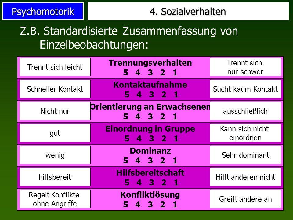 Psychomotorik 4. Sozialverhalten Z.B. Standardisierte Zusammenfassung von Einzelbeobachtungen: Trennungsverhalten 5 4 3 2 1 Trennt sich leicht Trennt