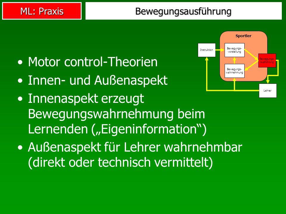 ML: Praxis Bewegungsausführung Motor control-Theorien Innen- und Außenaspekt Innenaspekt erzeugt Bewegungswahrnehmung beim Lernenden (Eigeninformation) Außenaspekt für Lehrer wahrnehmbar (direkt oder technisch vermittelt) Sportler Instruktion Bewegungs- vorstellung Bewegungs- ausführung Bewegungs- wahrnehmung Lehrer