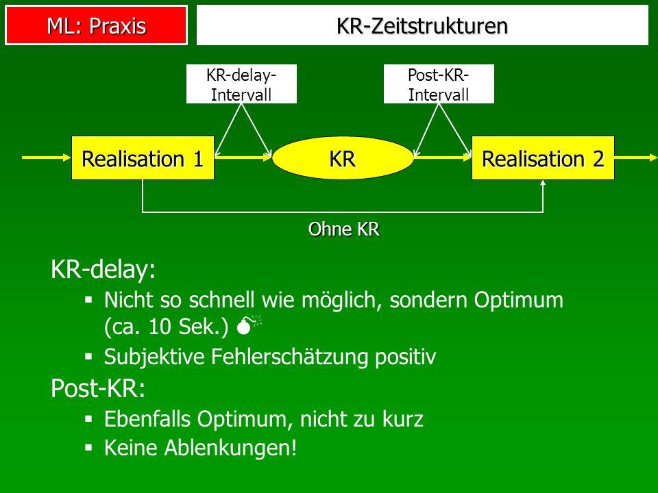 ML: Praxis KR-Zeitstrukturen KR-delay: Nicht so schnell wie möglich, sondern Optimum (ca. 10 Sek.) Subjektive Fehlerschätzung positiv Post-KR: Ebenfal