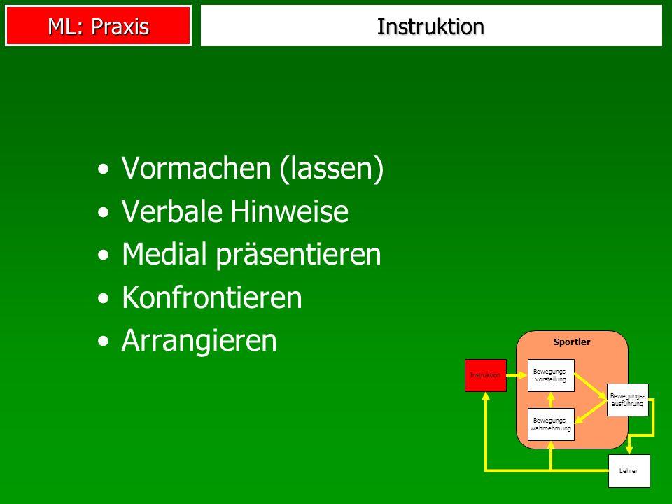 ML: Praxis Instruktion Vormachen (lassen) Verbale Hinweise Medial präsentieren Konfrontieren Arrangieren Sportler Instruktion Bewegungs- vorstellung Bewegungs- ausführung Bewegungs- wahrnehmung Lehrer