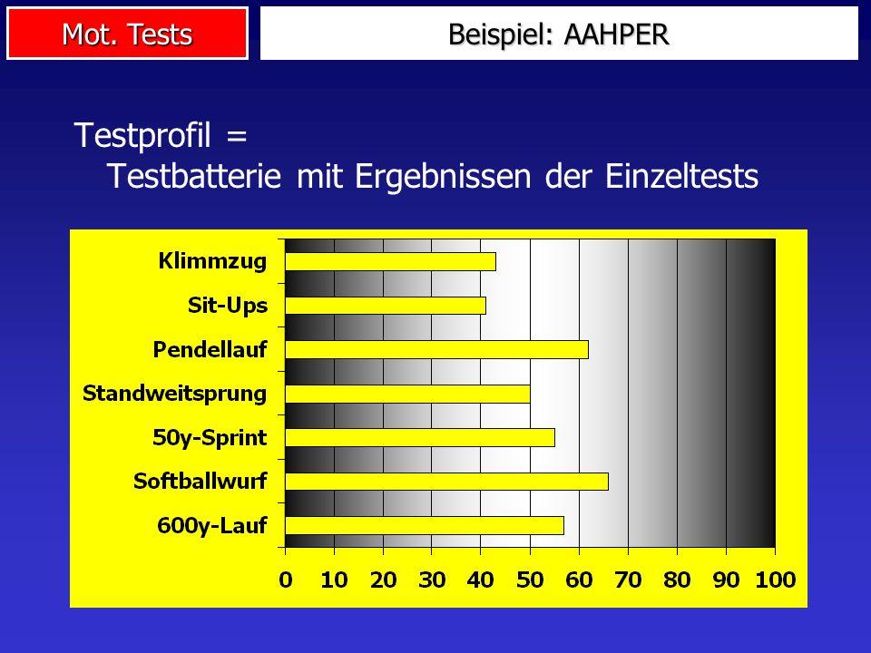 Mot. Tests Beispiel: AAHPER Testprofil = Testbatterie mit Ergebnissen der Einzeltests