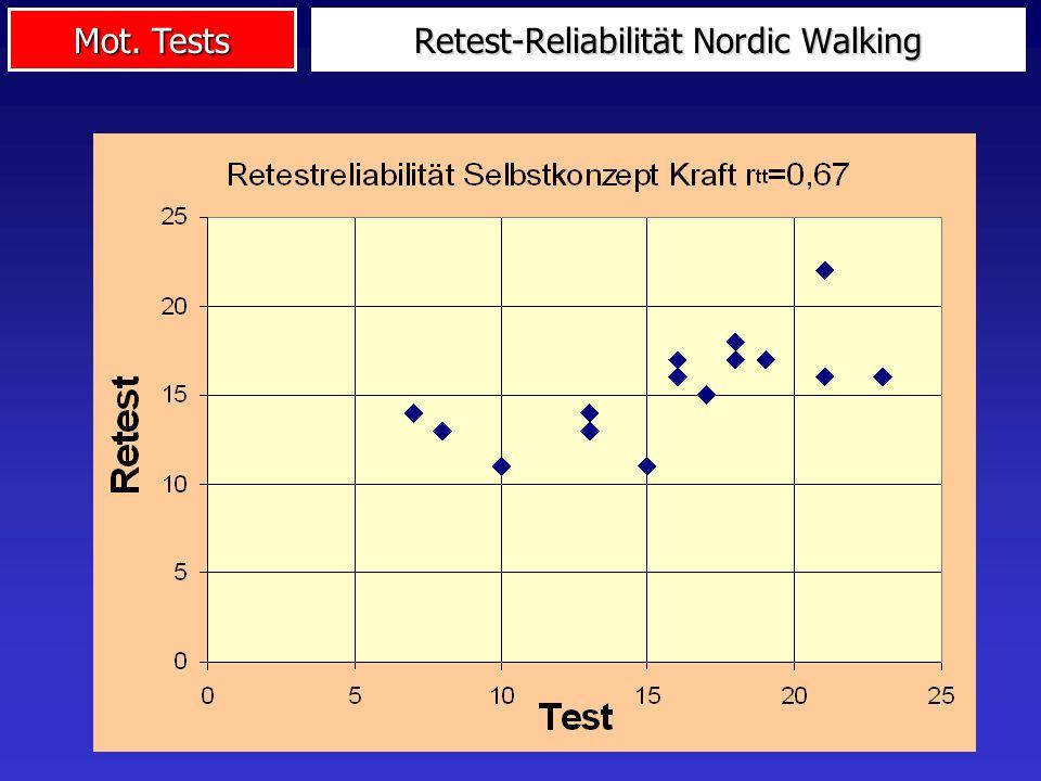Mot. Tests Retest-Reliabilität Nordic Walking