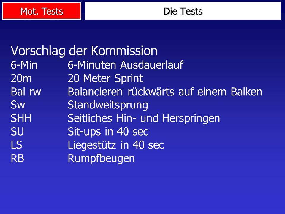 Mot. Tests Die Tests Vorschlag der Kommission 6-Min6-Minuten Ausdauerlauf 20m20 Meter Sprint Bal rwBalancieren rückwärts auf einem Balken SwStandweits