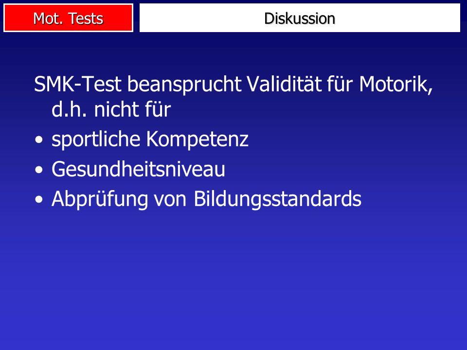 Mot. Tests Diskussion SMK-Test beansprucht Validität für Motorik, d.h. nicht für sportliche Kompetenz Gesundheitsniveau Abprüfung von Bildungsstandard