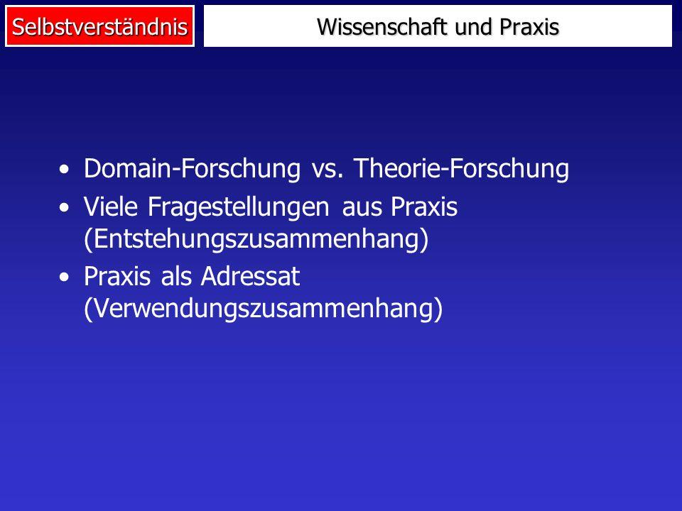 Selbstverständnis Wissenschaft und Praxis Domain-Forschung vs. Theorie-Forschung Viele Fragestellungen aus Praxis (Entstehungszusammenhang) Praxis als