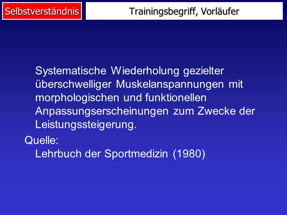 Selbstverständnis Trainingsbegriff, Vorläufer Systematische Wiederholung gezielter überschwelliger Muskelanspannungen mit morphologischen und funktionellen Anpassungserscheinungen zum Zwecke der Leistungssteigerung.