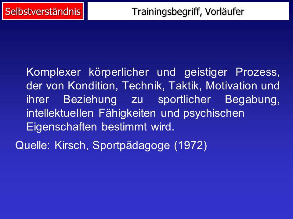 Selbstverständnis Trainingsbegriff, Vorläufer Komplexer körperlicher und geistiger Prozess, der von Kondition, Technik, Taktik, Motivation und ihrer B