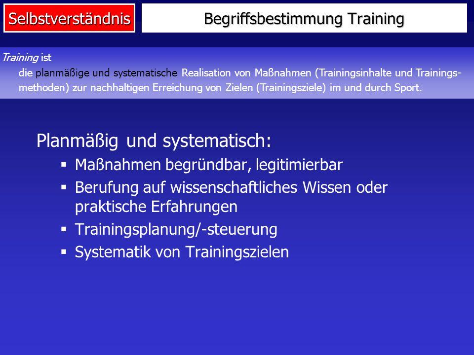 Selbstverständnis Begriffsbestimmung Training Planmäßig und systematisch: Maßnahmen begründbar, legitimierbar Berufung auf wissenschaftliches Wissen o