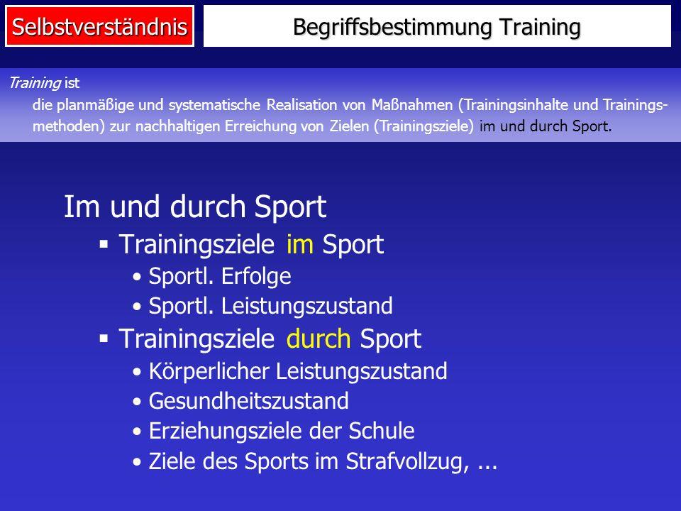Selbstverständnis Begriffsbestimmung Training Im und durch Sport Trainingsziele im Sport Sportl. Erfolge Sportl. Leistungszustand Trainingsziele durch