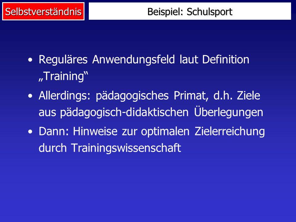 Selbstverständnis Beispiel: Schulsport Reguläres Anwendungsfeld laut Definition Training Allerdings: pädagogisches Primat, d.h. Ziele aus pädagogisch-